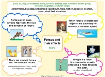 Y7 - Forces & Their Effects